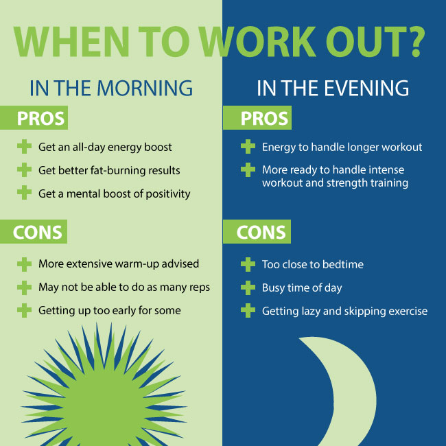 When to work out